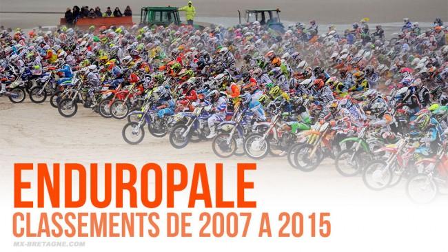 ENDUROPALE: Les tops 10 de 2007 à 2015