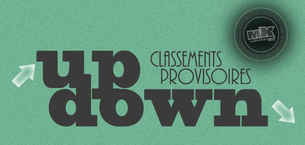 UP&DOWN: Provisoire après Plounérin